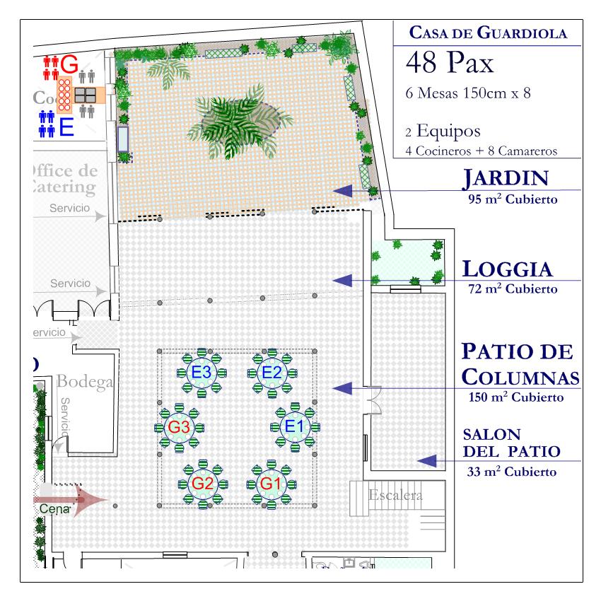 Planos de cenas de gala casa de guardiola for Planos de jardines